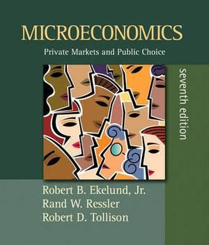 Microeconomics: Private Markets and Public Choice