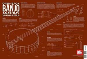 Open-Back Banjo Anatomy and Mechanics