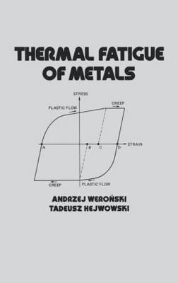 Thermal Fatigue of Metals