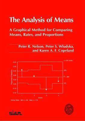 The Analysis of Means: A Graphical Method for Comparing Means, Rates, and Proportions