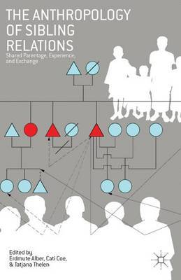 The Anthropology of Sibling Relations: Shared Parentage, Experience, and Exchange