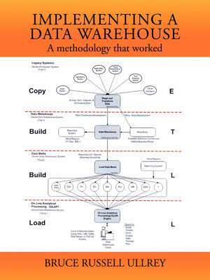 Implementing a Data Warehouse: A Methodology That Worked