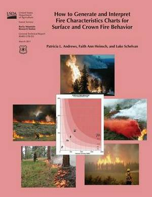 How to Generate and Interpret Fire Characteristics Charts for Surface and Crown Fire Behavior