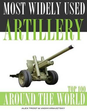 Most Widely Used Artillery Around the World: Top 100