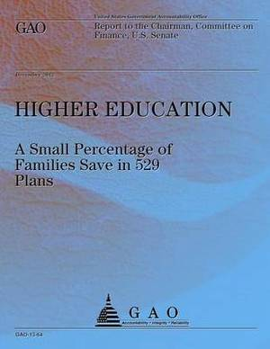 Higher Education: A Small Percentage of Families Save in 529 Plans