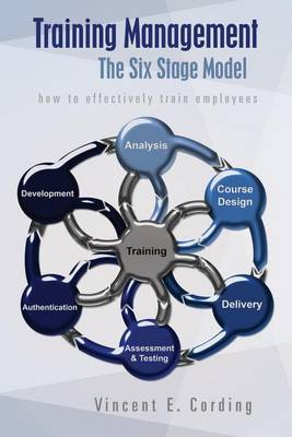 Training Management - The Six Stage Model: How to Effectively Train Employees
