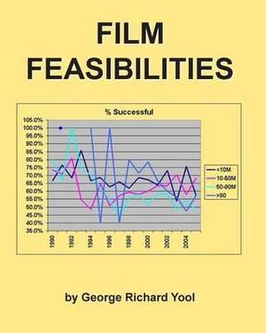 Film Feasibilities