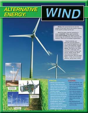 Alternative Energy Chart: Wind