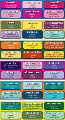 48 Testing Words Students Should Know Mini Bulletin Board Set