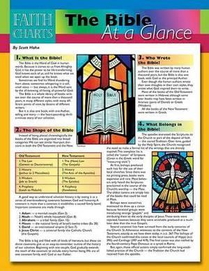 Faith Charts, the Bible at a Glance