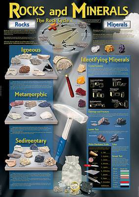 Rocks and Minerals Bulletin Board Set