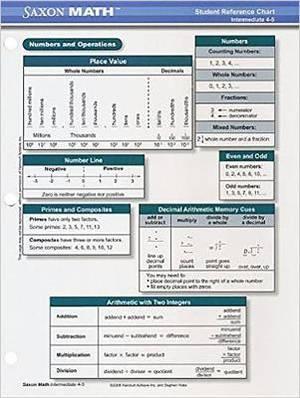 Saxon Math K-5: Student Reference Chart Intermediate 4
