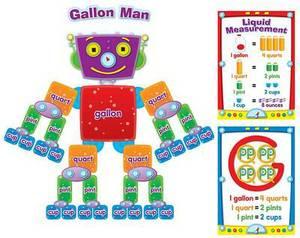 Gallon Man Bulletin Board Set