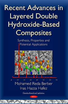 Recent Advances in Layered Double Hydroxide-Based Composites: Synthesis, Properties & Potential Applications