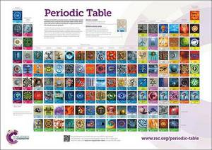 RSC Periodic Table Wallchart