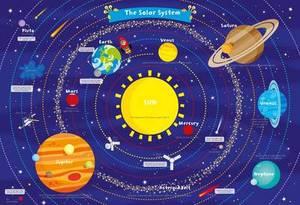 Fun Wall Chart Solar System