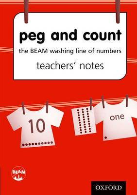 Peg and Count: The BEAM Washing Line of Numbers