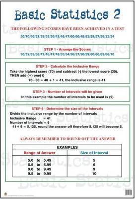 Basic statistics: Vol 2: Gr 10 - 12