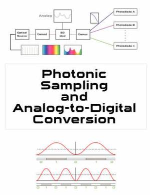 Photonic Sampling and Analog-To-Digital Conversion (Laser Physics)