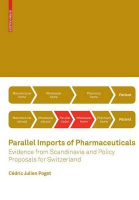 Parallel Imports of Pharmaceuticals: Evidence from Scandinavia and Policy Proposals for Switzerland