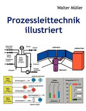 Prozessleittechnik Illustriert