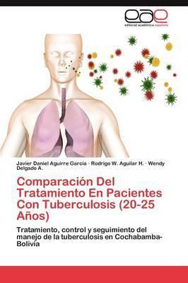 Comparacion del Tratamiento En Pacientes Con Tuberculosis (20-25 Anos)